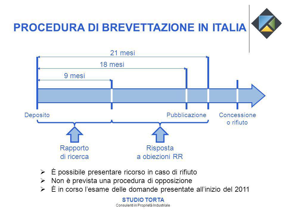 PROCEDURA DI BREVETTAZIONE IN ITALIA STUDIO TORTA Consulenti in Proprietà Industriale 9 mesi Rapporto di ricerca Risposta a obiezioni RR DepositoConce