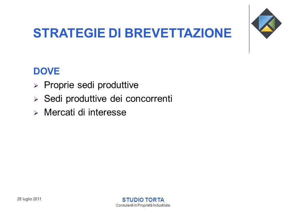28 luglio 2011 STUDIO TORTA Consulenti in Proprietà Industriale STRATEGIE DI BREVETTAZIONE DOVE Proprie sedi produttive Sedi produttive dei concorrent