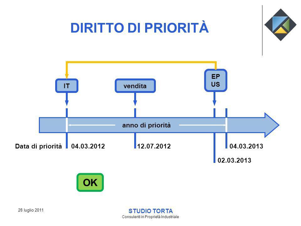 04.03.201204.03.2013 IT EP US vendita 02.03.2013 12.07.2012 anno di priorità 28 luglio 2011 Data di priorità STUDIO TORTA Consulenti in Proprietà Indu