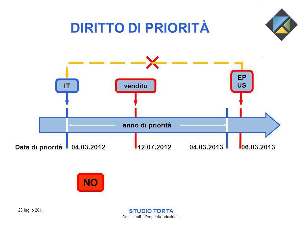 28 luglio 2011 04.03.201204.03.2013Data di priorità IT EP US vendita 06.03.201312.07.2012 anno di priorità STUDIO TORTA Consulenti in Proprietà Indust