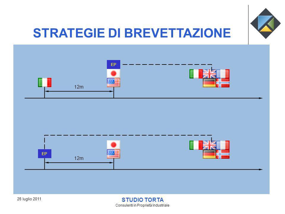 EP 28 luglio 2011 EP 12m STUDIO TORTA Consulenti in Proprietà Industriale STRATEGIE DI BREVETTAZIONE