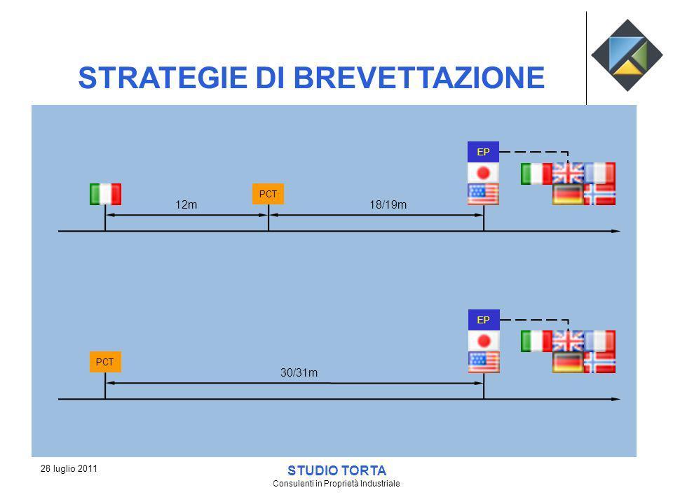 28 luglio 2011 EP 12m 30/31m 18/19m PCT EP STUDIO TORTA Consulenti in Proprietà Industriale STRATEGIE DI BREVETTAZIONE