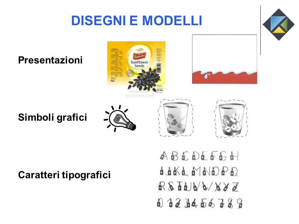 Presentazioni Simboli grafici Caratteri tipografici DISEGNI E MODELLI