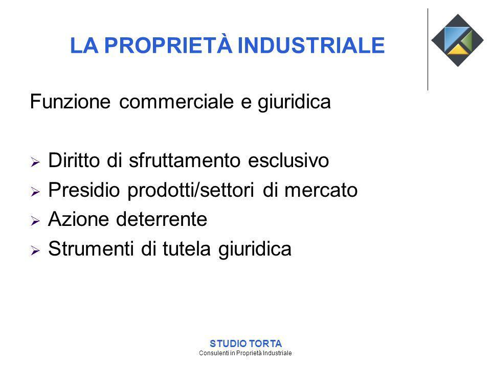 Funzione commerciale e giuridica Diritto di sfruttamento esclusivo Presidio prodotti/settori di mercato Azione deterrente Strumenti di tutela giuridic