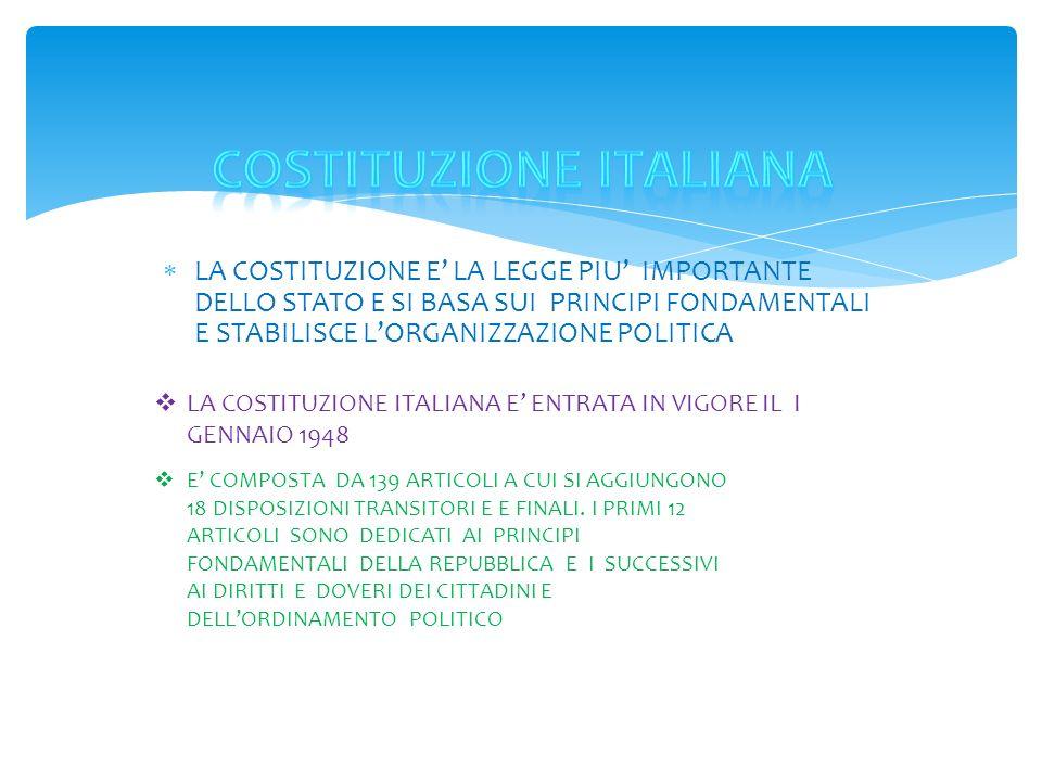 LA COSTITUZIONE E LA LEGGE PIU IMPORTANTE DELLO STATO E SI BASA SUI PRINCIPI FONDAMENTALI E STABILISCE LORGANIZZAZIONE POLITICA LA COSTITUZIONE ITALIA