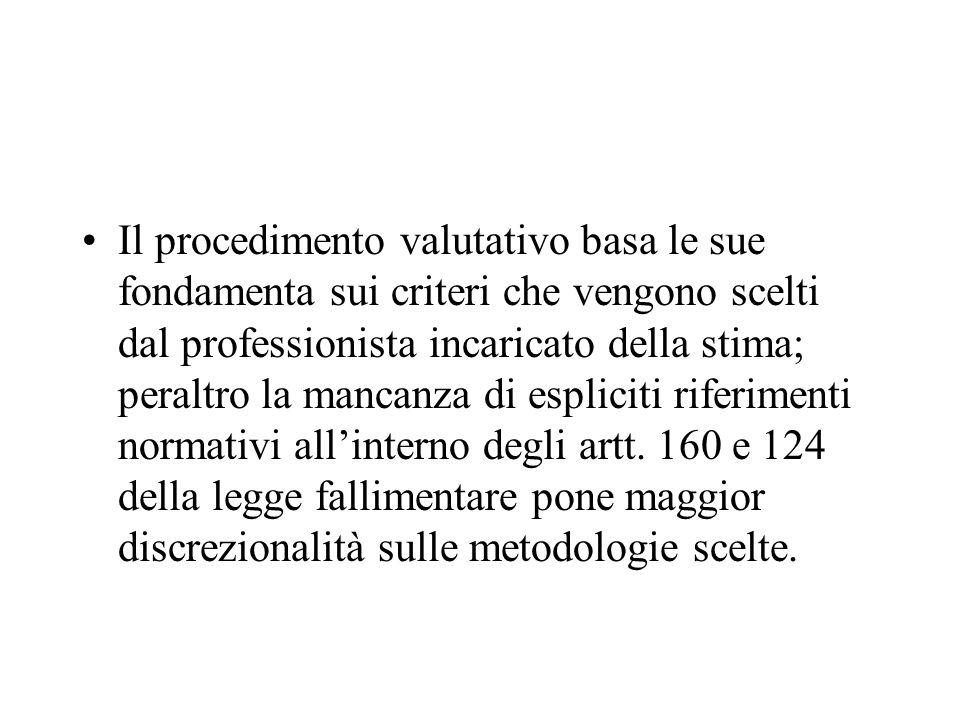 Il procedimento valutativo basa le sue fondamenta sui criteri che vengono scelti dal professionista incaricato della stima; peraltro la mancanza di es