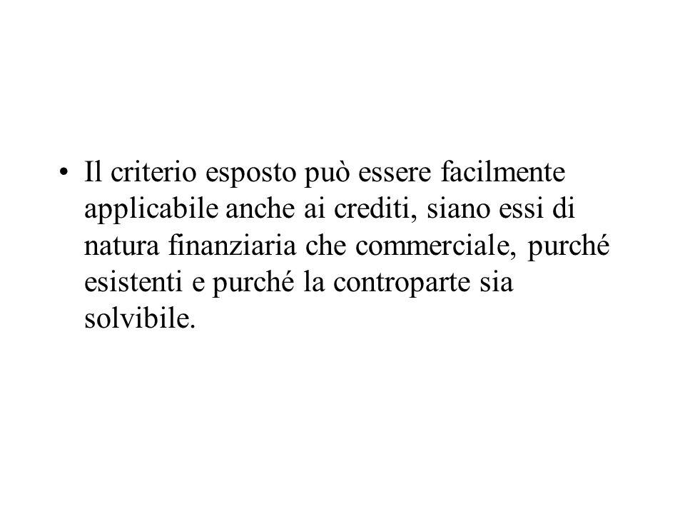 Il criterio esposto può essere facilmente applicabile anche ai crediti, siano essi di natura finanziaria che commerciale, purché esistenti e purché la