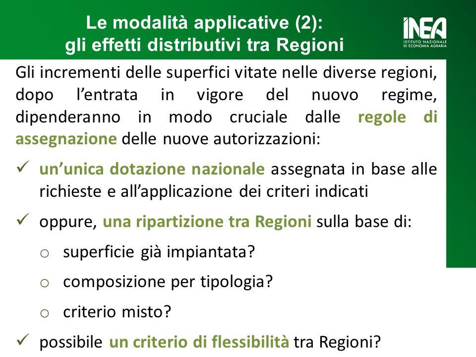 Le modalità applicative (2): gli effetti distributivi tra Regioni Gli incrementi delle superfici vitate nelle diverse regioni, dopo lentrata in vigore