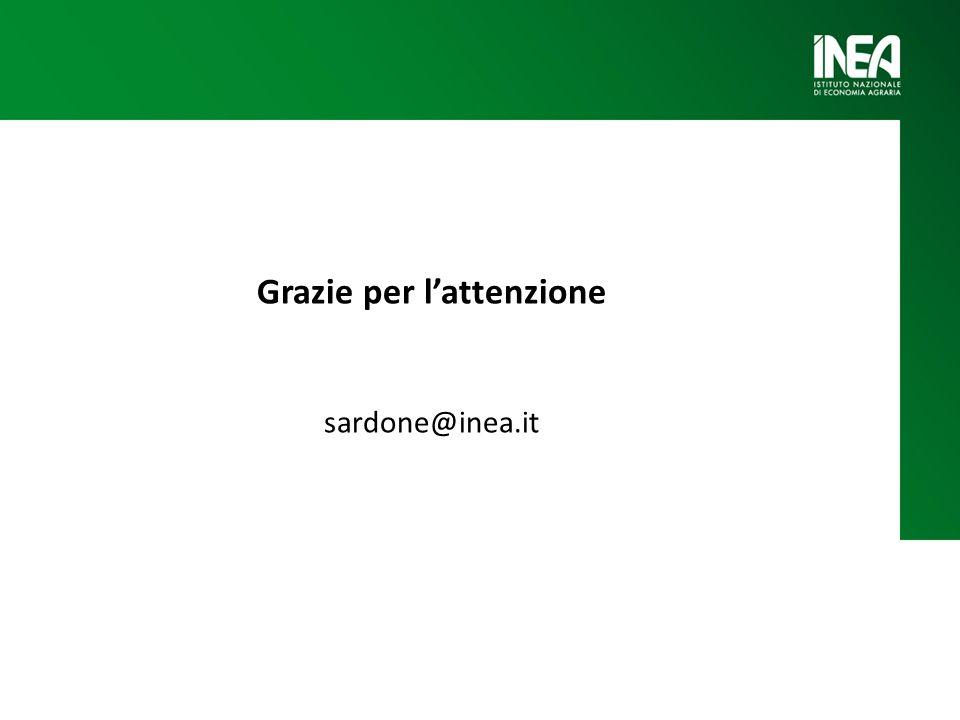 Grazie per lattenzione sardone@inea.it