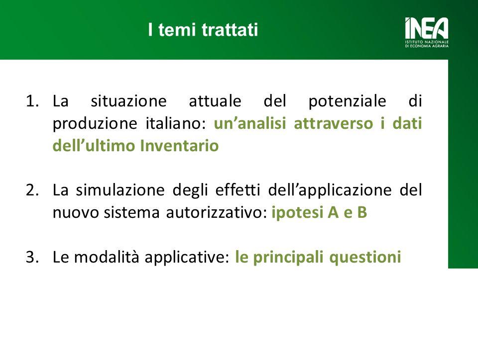 1.La situazione attuale del potenziale di produzione italiano: unanalisi attraverso i dati dellultimo Inventario 2.La simulazione degli effetti dellap