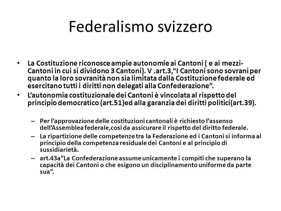 Segue La potestà cantonale trova alcuni limiti,quale la prevalenza del diritto federale sul diritto dei cantoni,il principio della lealtà federale.