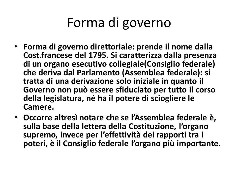 Forma di governo Forma di governo direttoriale: prende il nome dalla Cost.francese del 1795.
