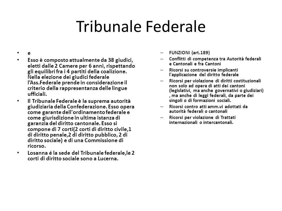 Tribunale Federale e Esso è composto attualmente da 38 giudici, eletti dalle 2 Camere per 6 anni, rispettando gli equilibri fra i 4 partiti della coalizione.