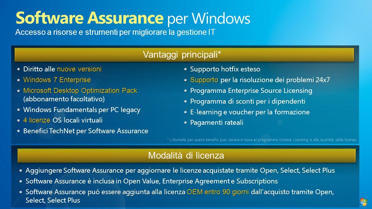 Vantaggi principali* Modalità di licenza Aggiungere Software Assurance per aggiornare le licenze acquistate tramite Open, Select, Select Plus Software