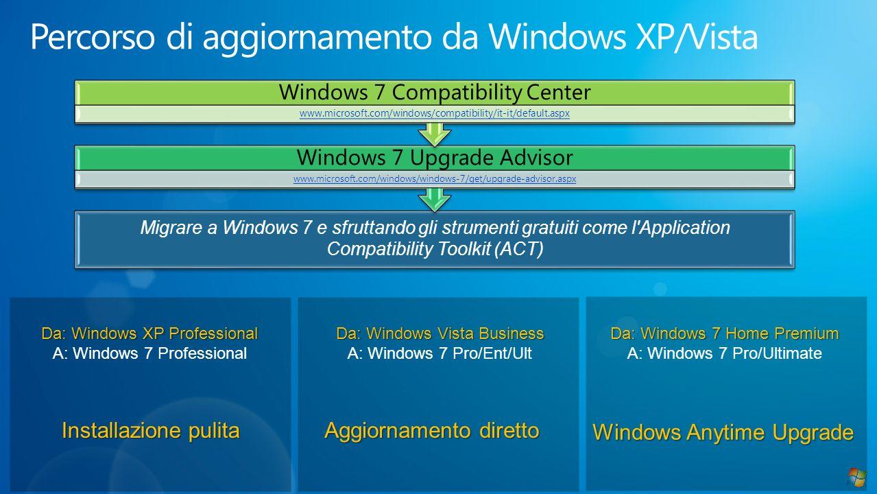 Installazionepulita Installazione pulita Aggiornamento diretto Windows Anytime Upgrade Da: Windows XP Professional Da: Windows XP Professional A: Wind