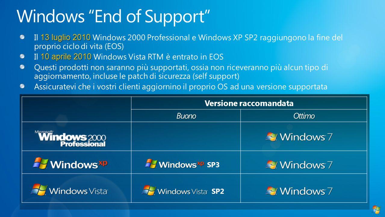 Versione raccomandata SP3 SP2