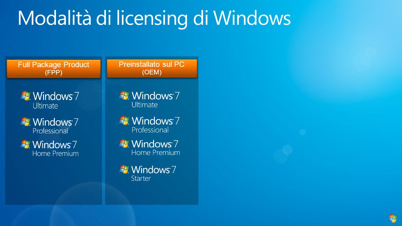 Installazionepulita Installazione pulita Aggiornamento diretto Windows Anytime Upgrade Da: Windows XP Professional Da: Windows XP Professional A: Windows 7 Professional Da: Windows Vista Business A: Windows 7 Pro/Ent/Ult Da: Windows 7 Home Premium Da: Windows 7 Home Premium A: Windows 7 Pro/Ultimate Migrare a Windows 7 e sfruttando gli strumenti gratuiti come l Application Compatibility Toolkit (ACT) Windows 7 Upgrade Advisor www.microsoft.com/windows/windows-7/get/upgrade-advisor.aspx Windows 7 Compatibility Center www.microsoft.com/windows/compatibility/it-it/default.aspx