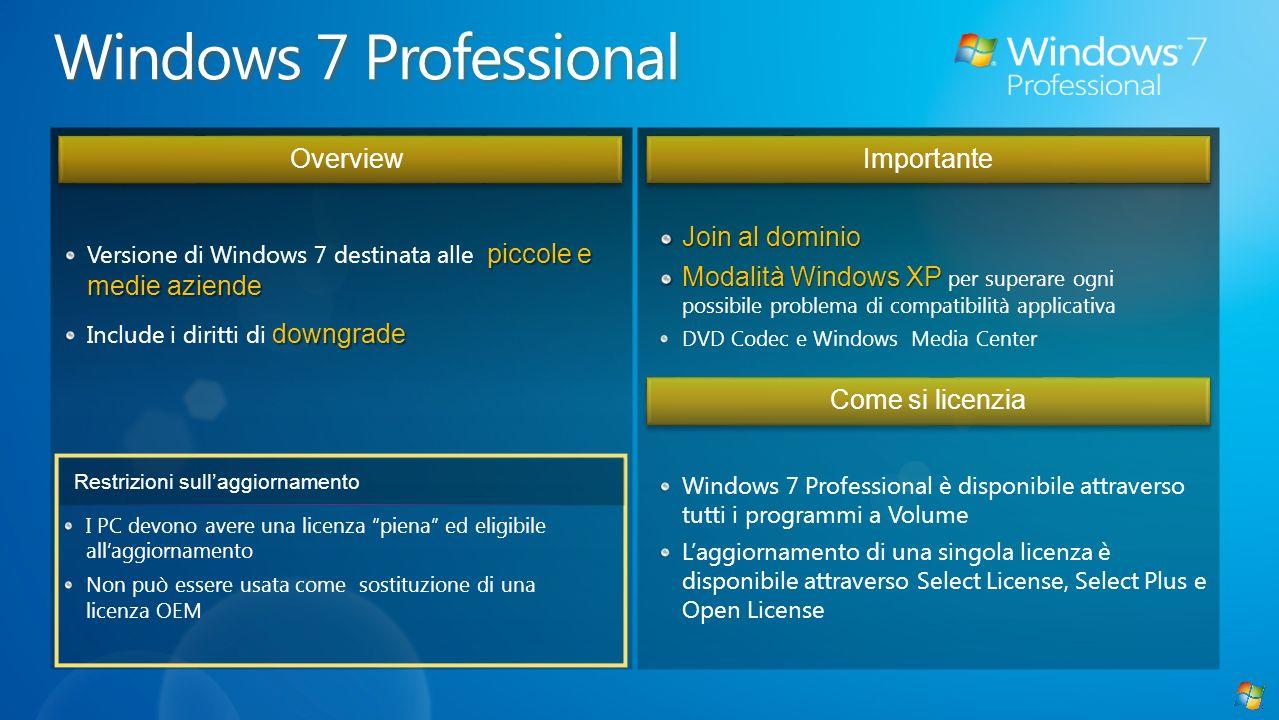 Overview piccole e medie aziende Versione di Windows 7 destinata alle piccole e medie aziende downgrade Include i diritti di downgrade I PC devono ave