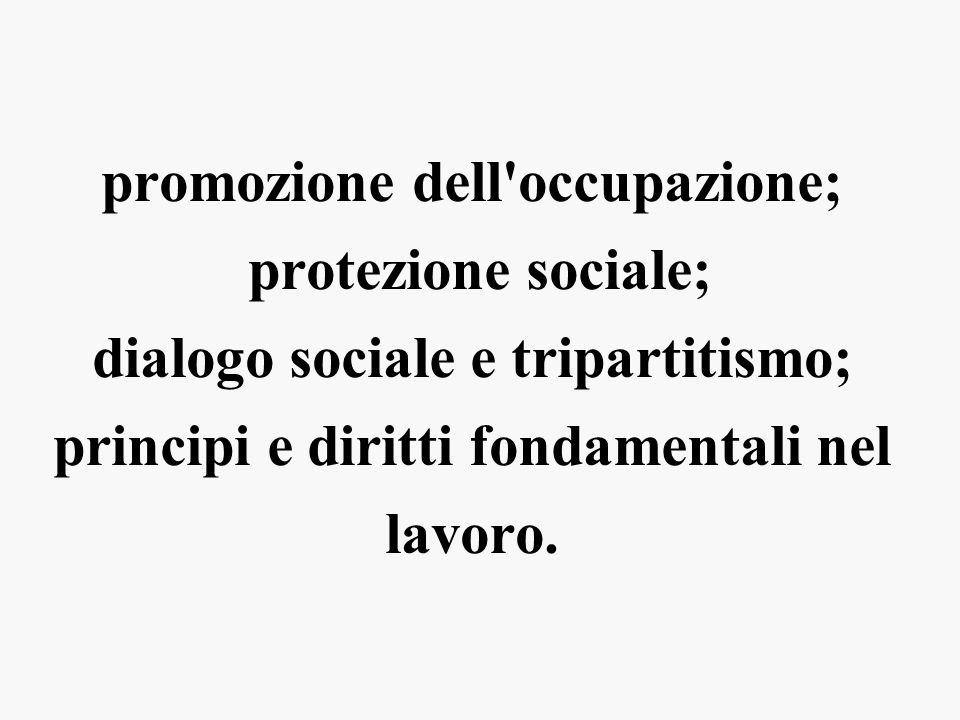promozione dell'occupazione; protezione sociale; dialogo sociale e tripartitismo; principi e diritti fondamentali nel lavoro.