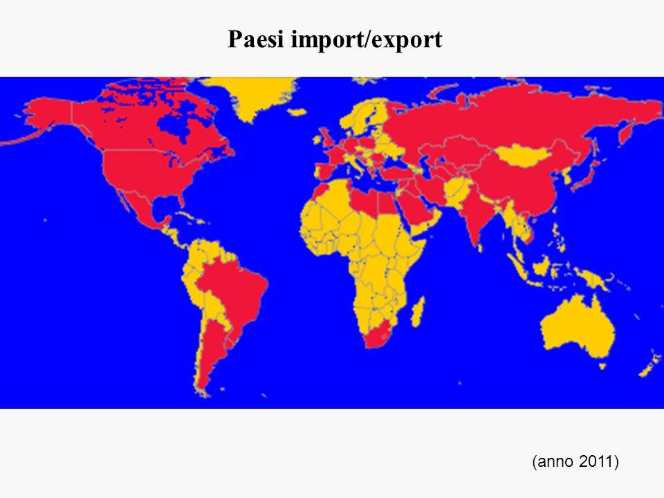 Paesi import/export (anno 2011)