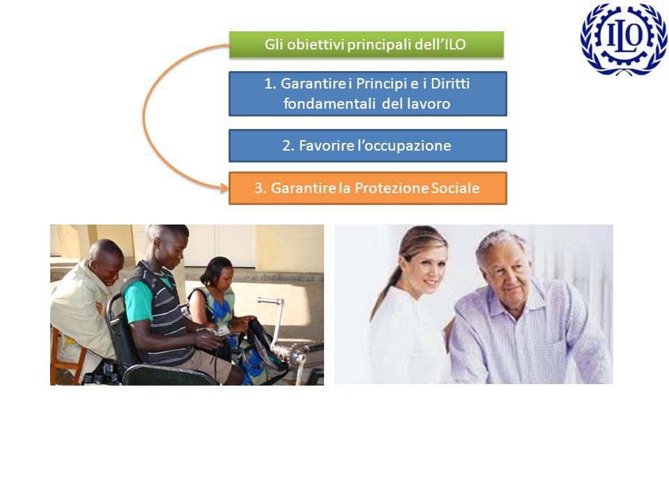 1. Garantire i Principi e i Diritti fondamentali del lavoro 2. Favorire loccupazione