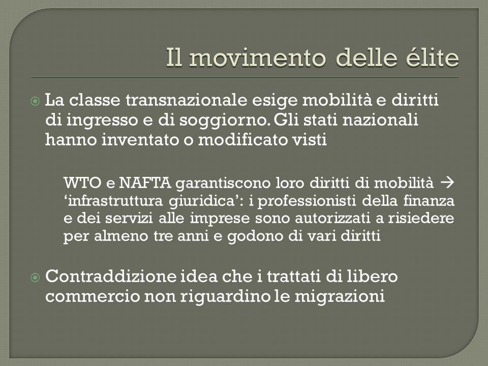 La classe transnazionale esige mobilità e diritti di ingresso e di soggiorno. Gli stati nazionali hanno inventato o modificato visti WTO e NAFTA garan