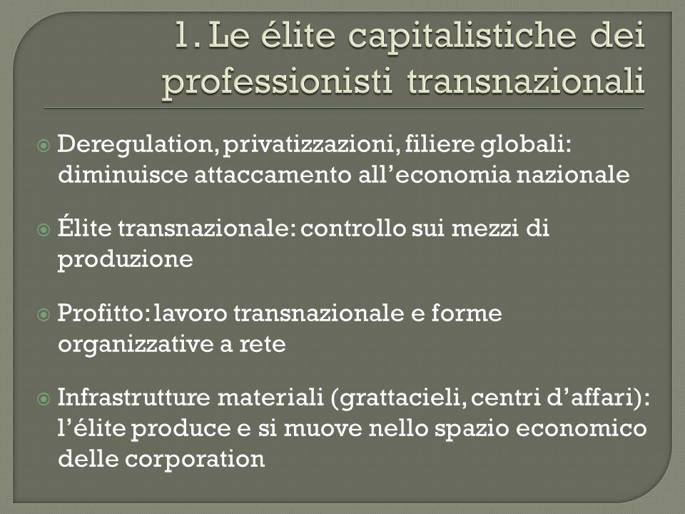 Deregulation, privatizzazioni, filiere globali: diminuisce attaccamento alleconomia nazionale Élite transnazionale: controllo sui mezzi di produzione