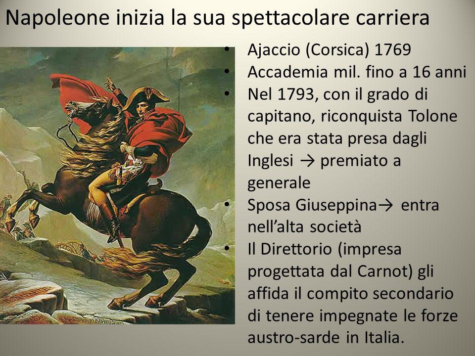 Napoleone inizia la sua spettacolare carriera Ajaccio (Corsica) 1769 Accademia mil. fino a 16 anni Nel 1793, con il grado di capitano, riconquista Tol