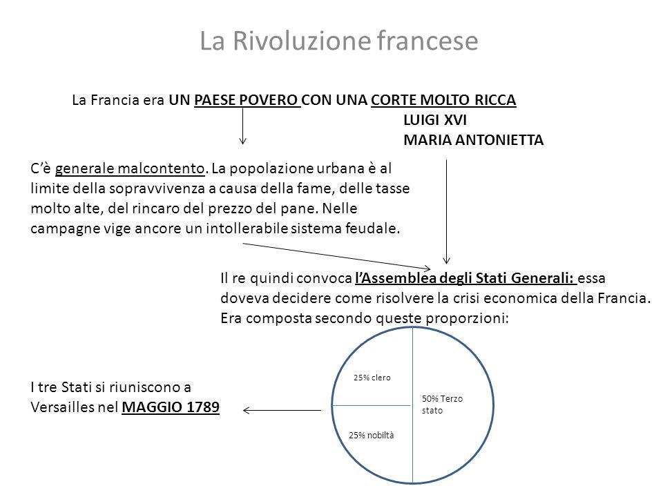 La Rivoluzione francese La Francia era UN PAESE POVERO CON UNA CORTE MOLTO RICCA LUIGI XVI MARIA ANTONIETTA Cè generale malcontento. La popolazione ur