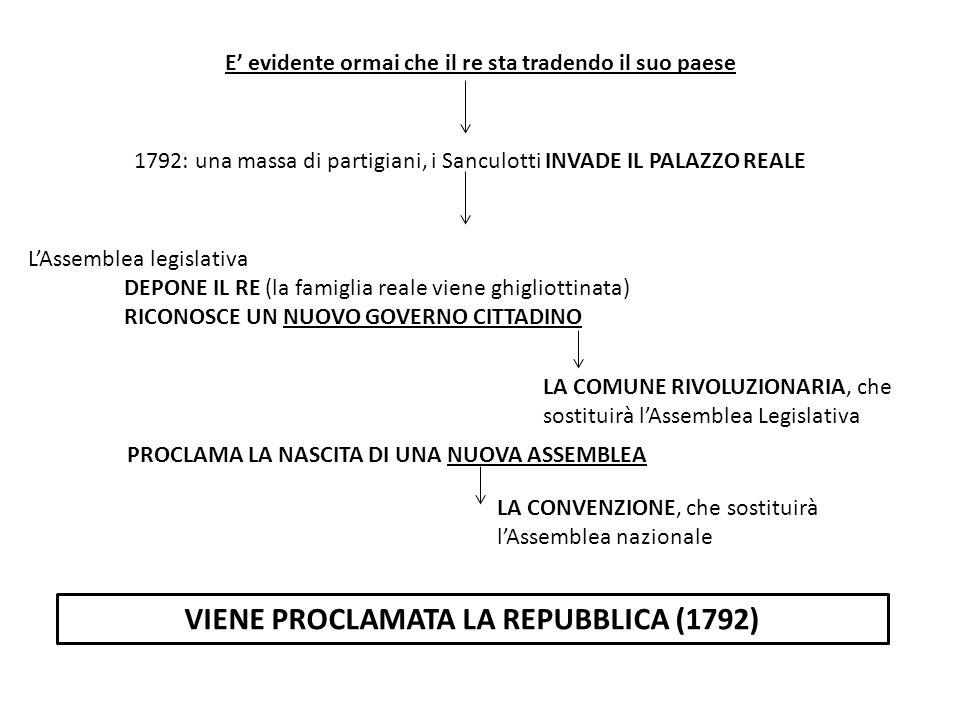 E evidente ormai che il re sta tradendo il suo paese 1792: una massa di partigiani, i Sanculotti INVADE IL PALAZZO REALE LAssemblea legislativa DEPONE