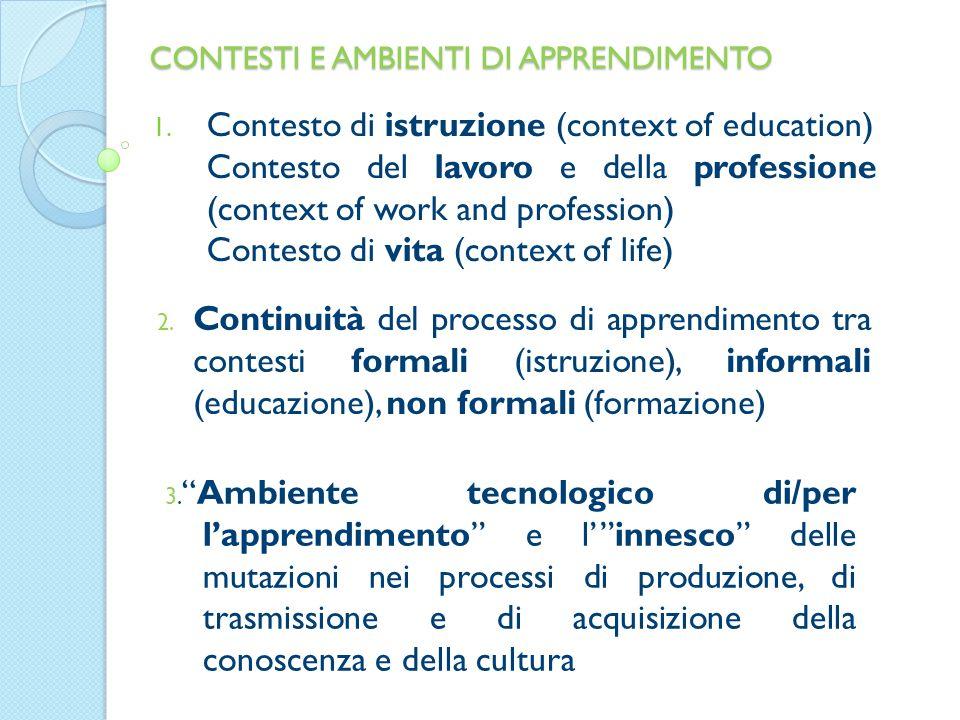 CONTESTI E AMBIENTI DI APPRENDIMENTO 1.