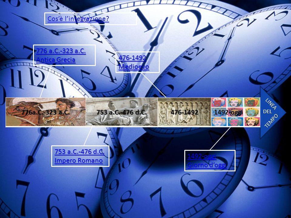 776a.C.-323 a.C. 753 a.C.-476 d.C. 476-14921492-oggiLINEA DEL TEMPO 776 a.C.-323 a.C. 776 a.C.-323 a.C. Antica Grecia Antica Grecia 753 a.C.-476 d.C.