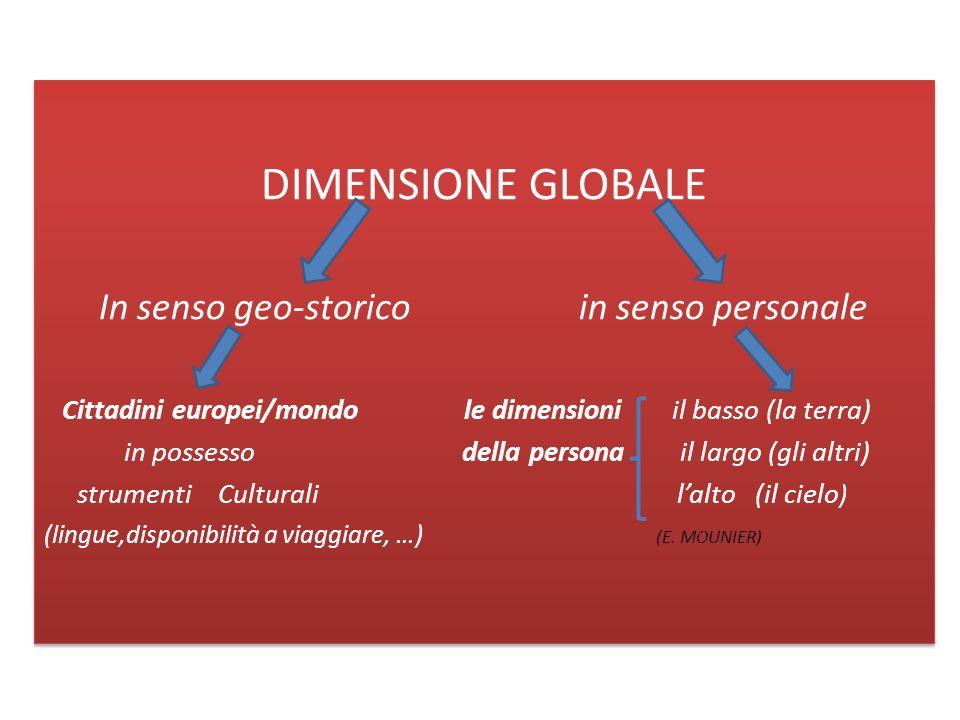 DIMENSIONE GLOBALE In senso geo-storicoin senso personale Cittadini europei/mondo le dimensioni il basso (la terra) in possesso della persona il largo