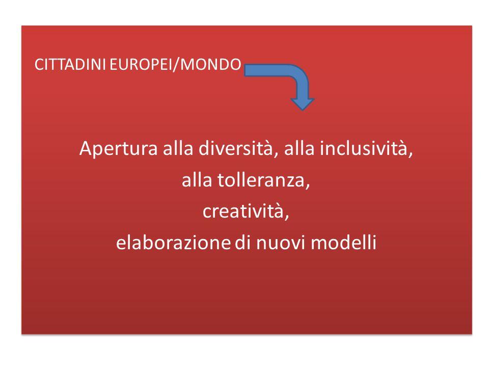 CITTADINI EUROPEI/MONDO Apertura alla diversità, alla inclusività, alla tolleranza, creatività, elaborazione di nuovi modelli CITTADINI EUROPEI/MONDO Apertura alla diversità, alla inclusività, alla tolleranza, creatività, elaborazione di nuovi modelli