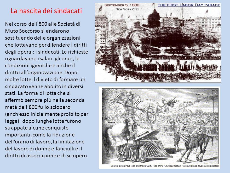 La nascita dei sindacati Nel corso dell800 alle Società di Muto Soccorso si andarono sostituendo delle organizzazioni che lottavano per difendere i di