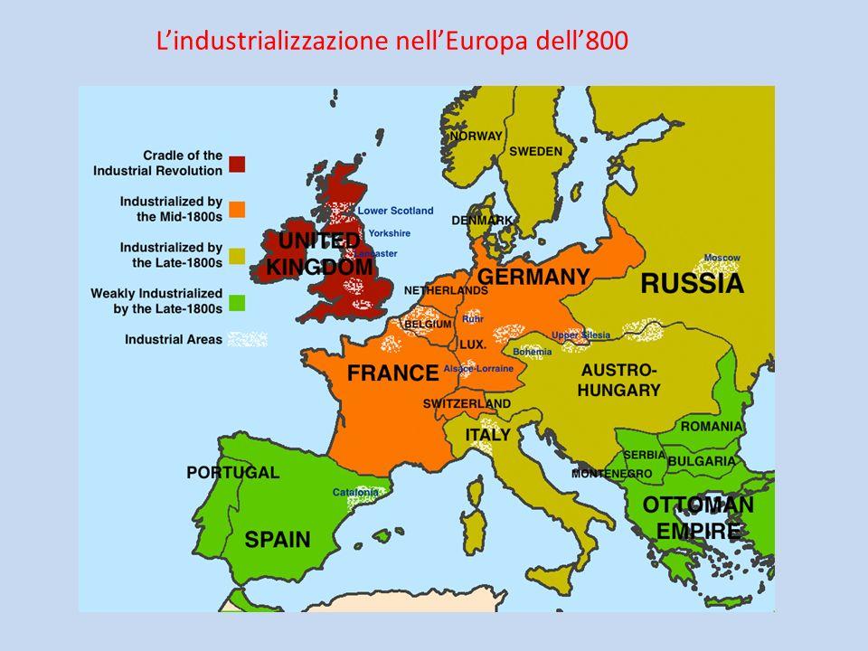 Lindustrializzazione nellEuropa dell800