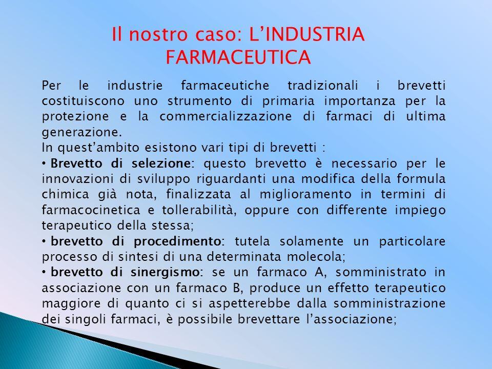 Per le industrie farmaceutiche tradizionali i brevetti costituiscono uno strumento di primaria importanza per la protezione e la commercializzazione d
