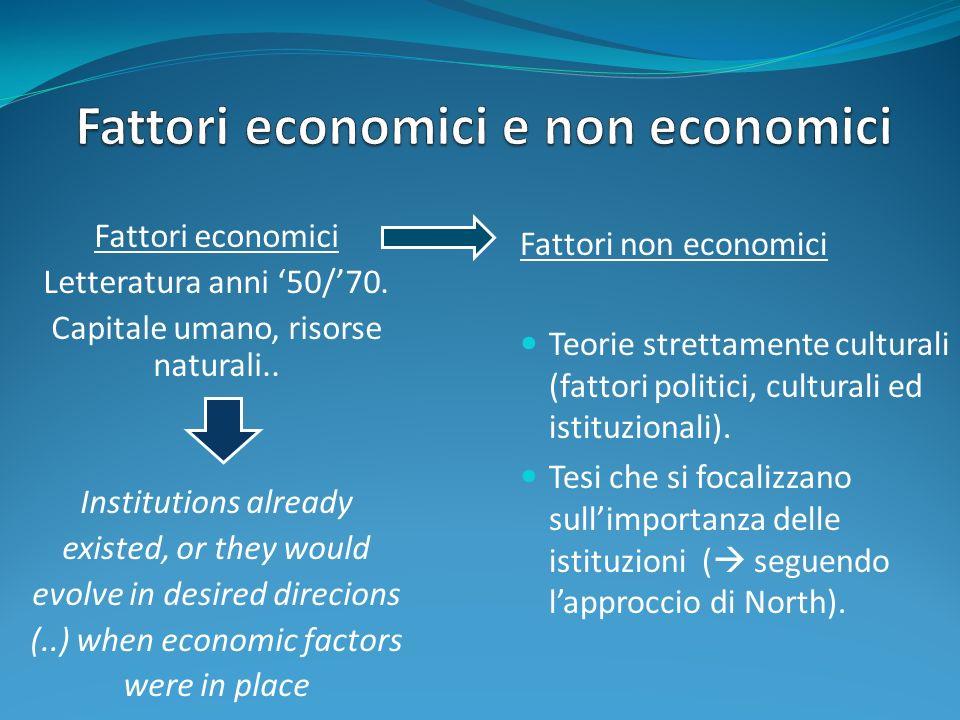 Fattori economici Letteratura anni 50/70. Capitale umano, risorse naturali..
