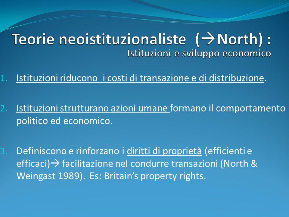 1. Istituzioni riducono i costi di transazione e di distribuzione.