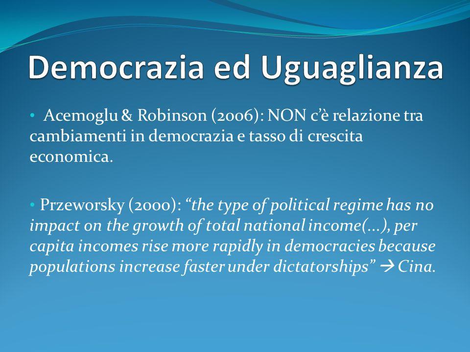 Acemoglu & Robinson (2006): NON cè relazione tra cambiamenti in democrazia e tasso di crescita economica.