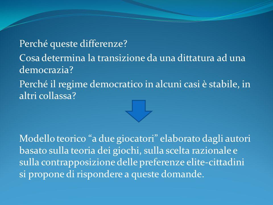 Perché queste differenze. Cosa determina la transizione da una dittatura ad una democrazia.