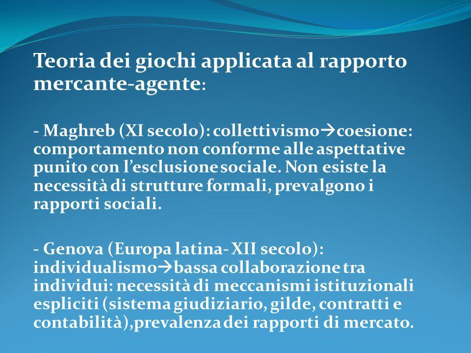 Teoria dei giochi applicata al rapporto mercante-agente : - Maghreb (XI secolo): collettivismo coesione: comportamento non conforme alle aspettative punito con lesclusione sociale.