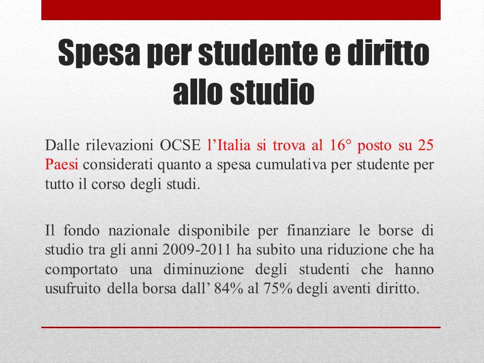 Spesa per studente e diritto allo studio Dalle rilevazioni OCSE lItalia si trova al 16° posto su 25 Paesi considerati quanto a spesa cumulativa per st