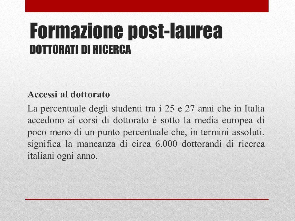 Formazione post-laurea DOTTORATI DI RICERCA Accessi al dottorato La percentuale degli studenti tra i 25 e 27 anni che in Italia accedono ai corsi di d