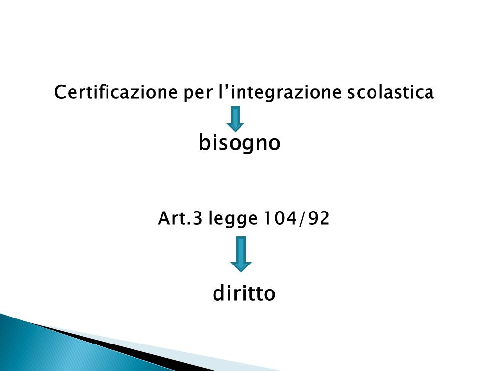 Certificazione per lintegrazione scolastica bisogno Art.3 legge 104/92 diritto