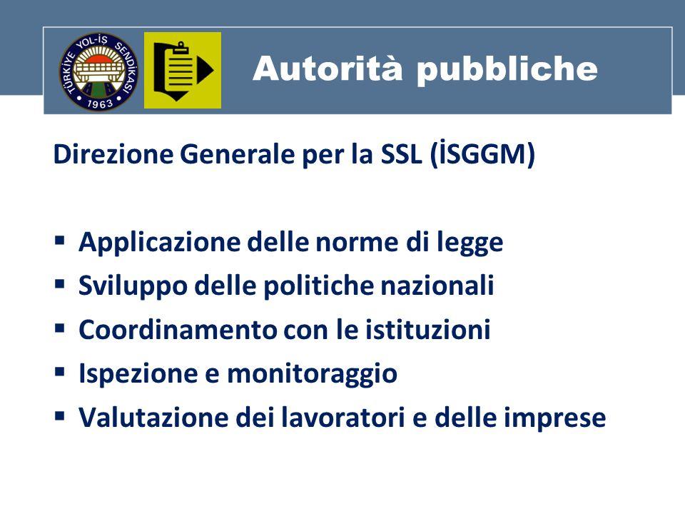 Autorità pubbliche Direzione Generale per la SSL (İSGGM) Applicazione delle norme di legge Sviluppo delle politiche nazionali Coordinamento con le istituzioni Ispezione e monitoraggio Valutazione dei lavoratori e delle imprese