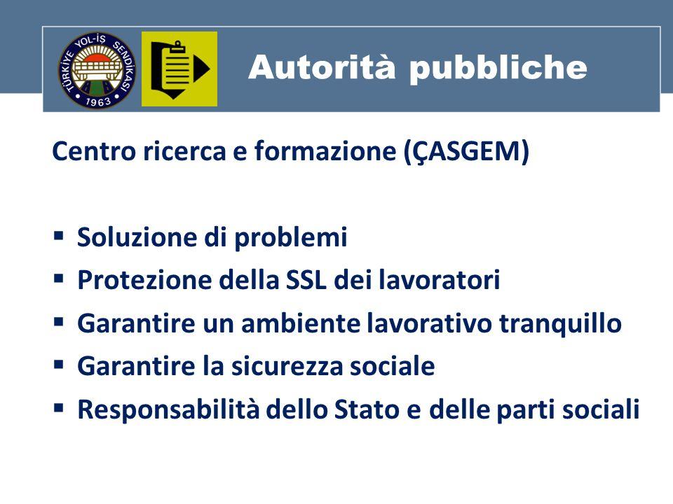 Autorità pubbliche Centro ricerca e formazione (ÇASGEM) Soluzione di problemi Protezione della SSL dei lavoratori Garantire un ambiente lavorativo tranquillo Garantire la sicurezza sociale Responsabilità dello Stato e delle parti sociali