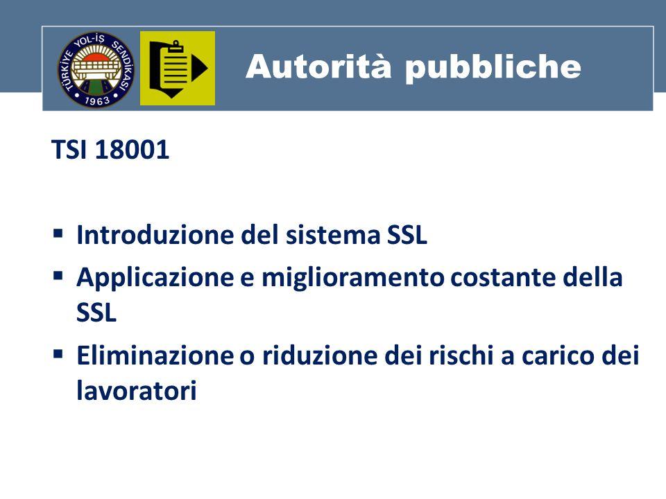 Autorità pubbliche TSI 18001 Introduzione del sistema SSL Applicazione e miglioramento costante della SSL Eliminazione o riduzione dei rischi a carico dei lavoratori