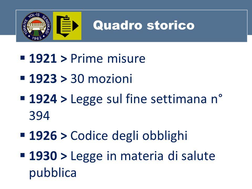 Quadro storico 1921 > Prime misure 1923 > 30 mozioni 1924 > Legge sul fine settimana n° 394 1926 > Codice degli obblighi 1930 > Legge in materia di salute pubblica