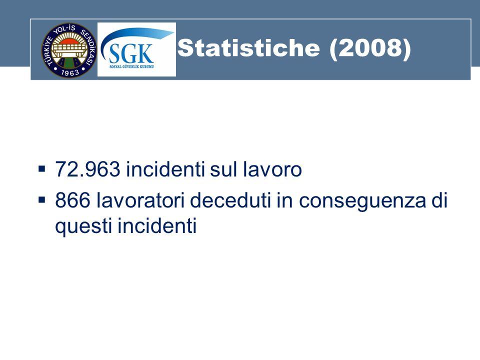 Statistiche (2008) 72.963 incidenti sul lavoro 866 lavoratori deceduti in conseguenza di questi incidenti